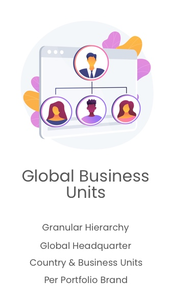 Global Business Units